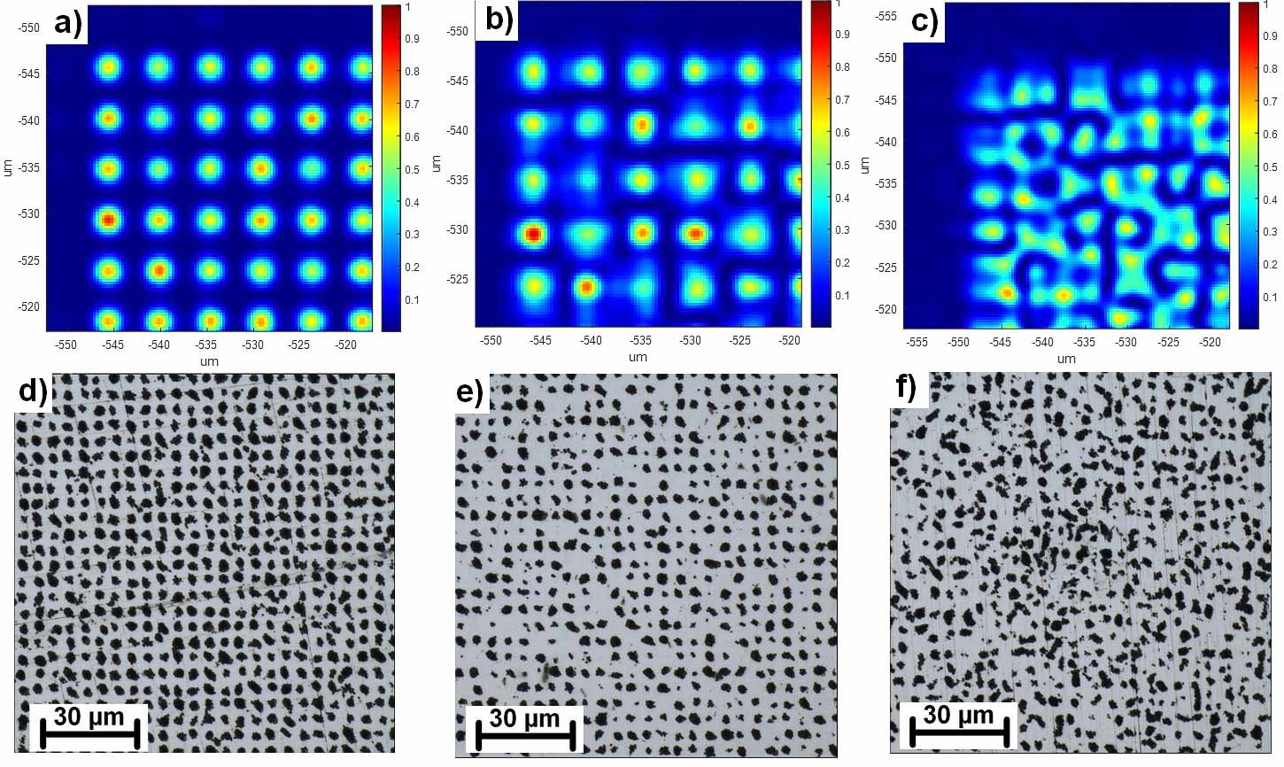 Changes in a pattern homogeneity from the ideal shape (a) to the defocused pattern for 10 µm (b) and 20 µm (c) and compares the calculation with experiment (d-f)
